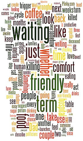Blog Wordle.jpg