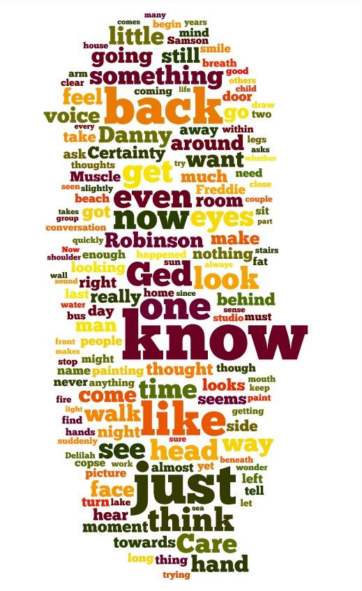 Sparrows Wordle.jpg